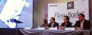 ResultadoSC 2018 Rendición de Cuentas de la Superintendencia de competencia El Salvador.
