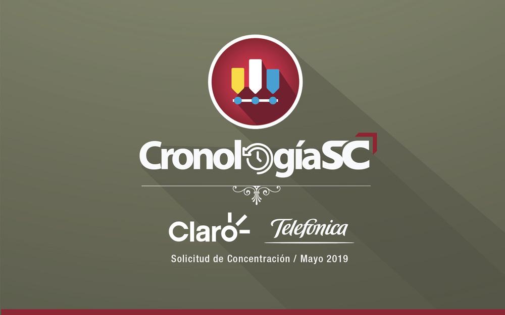 Cronología de análisis de concentración CLARO – Telefónica – Marzo 2019