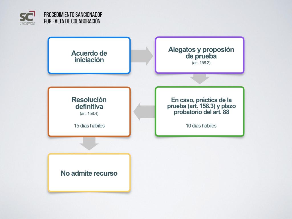 Texto alternativo de la imagen (obligatorio).